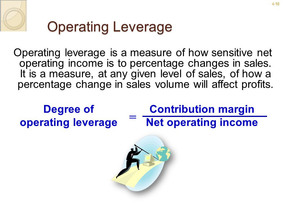 4-1010 Operating Leverage Operating leverage is a measure of how sensitive net operating income is to percentage changes in sales. It is a measure, at
