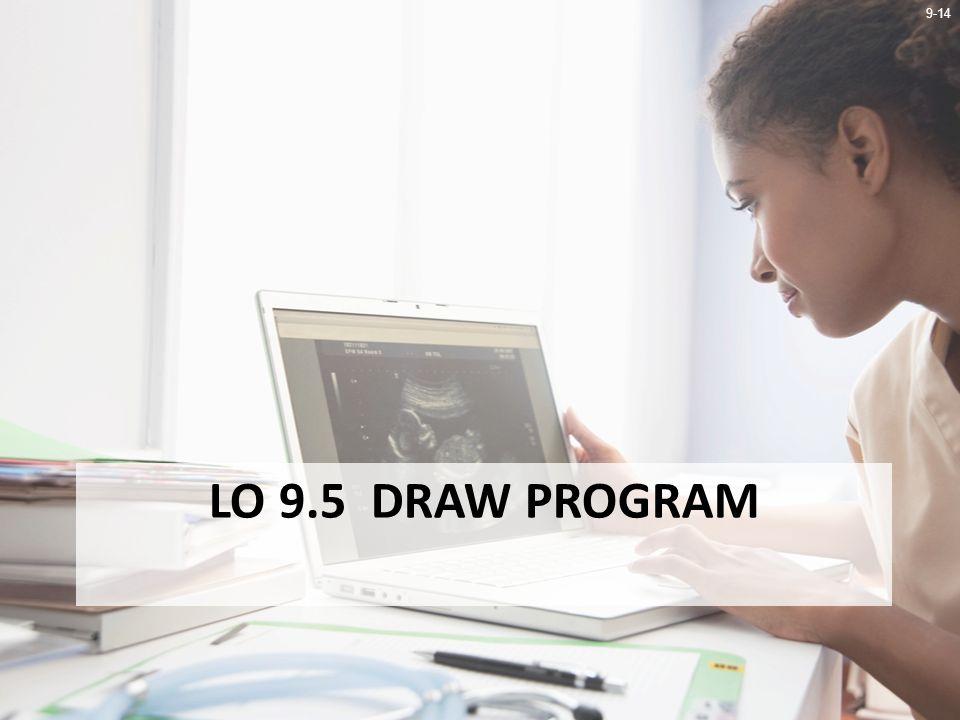9-14 LO 9.5 DRAW PROGRAM