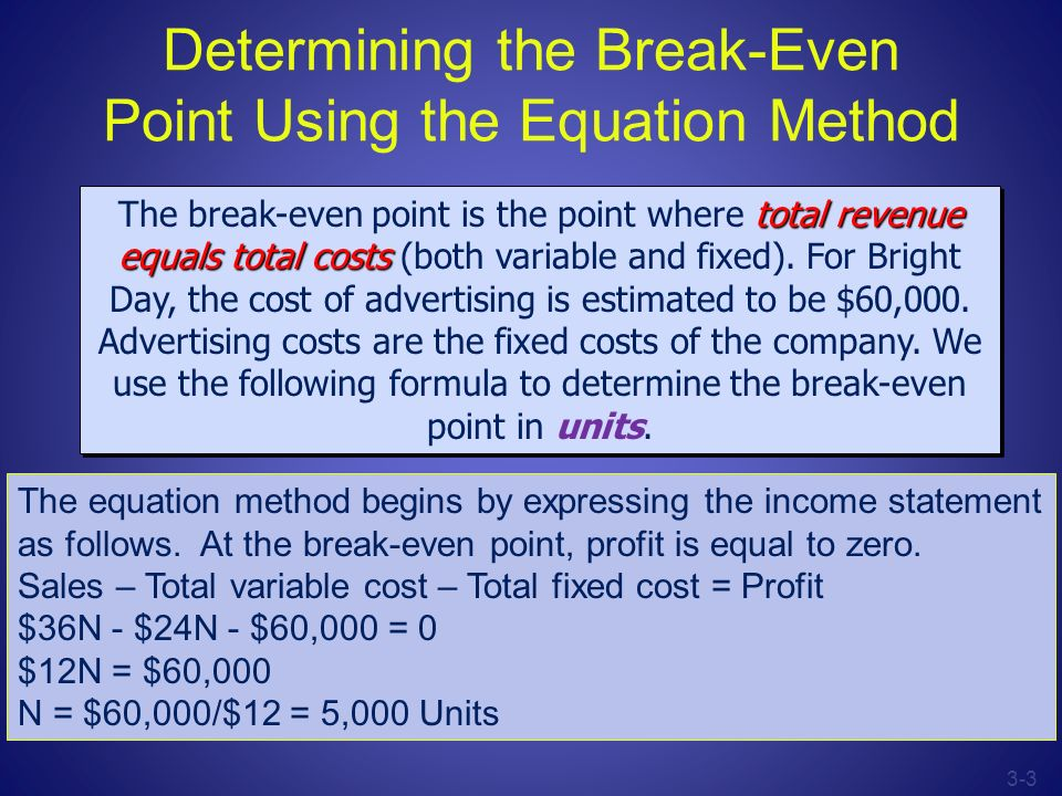 3-3 Determining the Break-Even Point Using the Equation Method The equation method begins by expressing the income statement as follows. At the break-