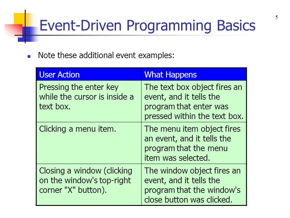 JTextField Component JTextField component interface: The user can enter text into a text box.