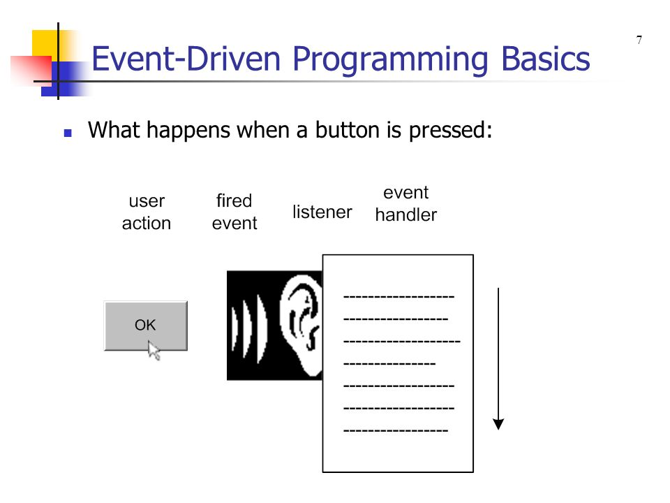 JButton Component Button component interface: A button component acts like a real-world button - when you press/click it, something happens.