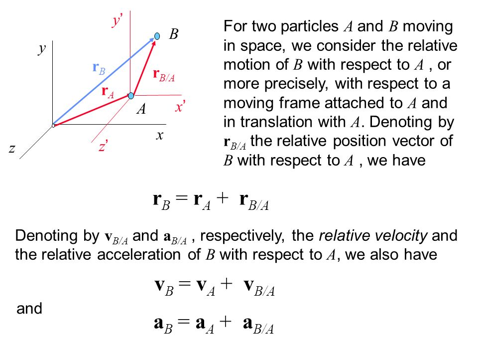 x y z x y z A B rArA rBrB r B/A For two particles A and B moving in space, we consider the relative motion of B with respect to A, or more precisely, with respect to a moving frame attached to A and in translation with A.