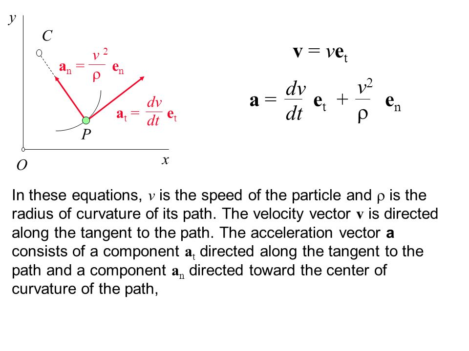 v = ve t In these equations, v is the speed of the particle and is the radius of curvature of its path.