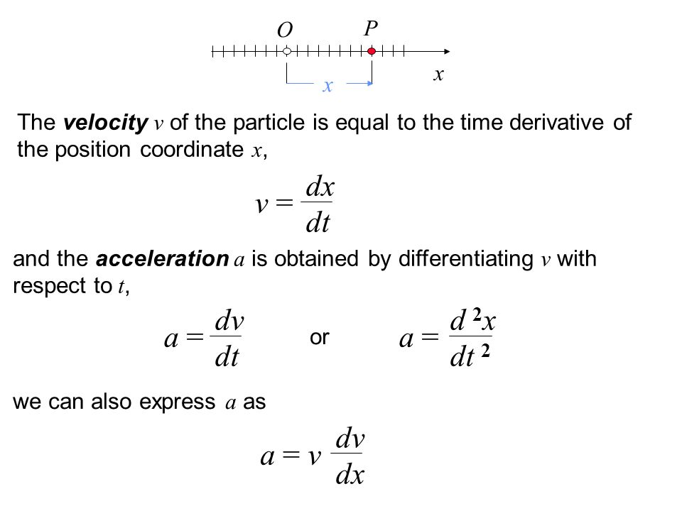 x P O x The velocity v of the particle is equal to the time derivative of the position coordinate x, v = dx dt and the acceleration a is obtained by differentiating v with respect to t, a = dv dt or a = d 2 x dt 2 we can also express a as a = v dv dx