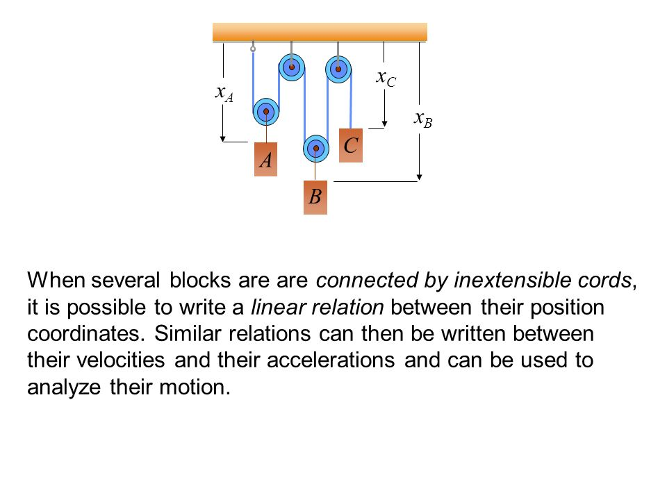 A B C xAxA xBxB xCxC When several blocks are are connected by inextensible cords, it is possible to write a linear relation between their position coordinates.