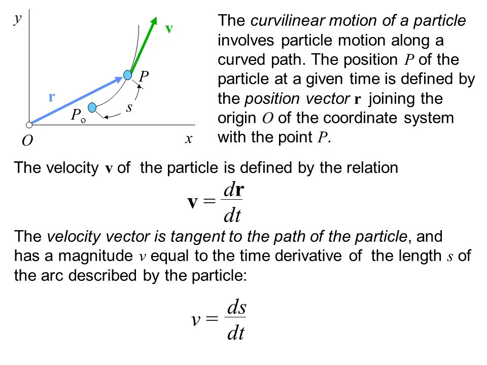 x y r P PoPo O v s The curvilinear motion of a particle involves particle motion along a curved path.