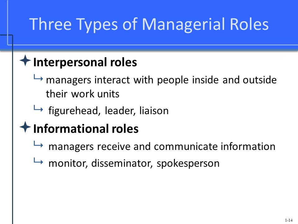 1-14 Three Types of Managerial Roles Interpersonal roles managers interact with people inside and outside their work units figurehead, leader, liaison
