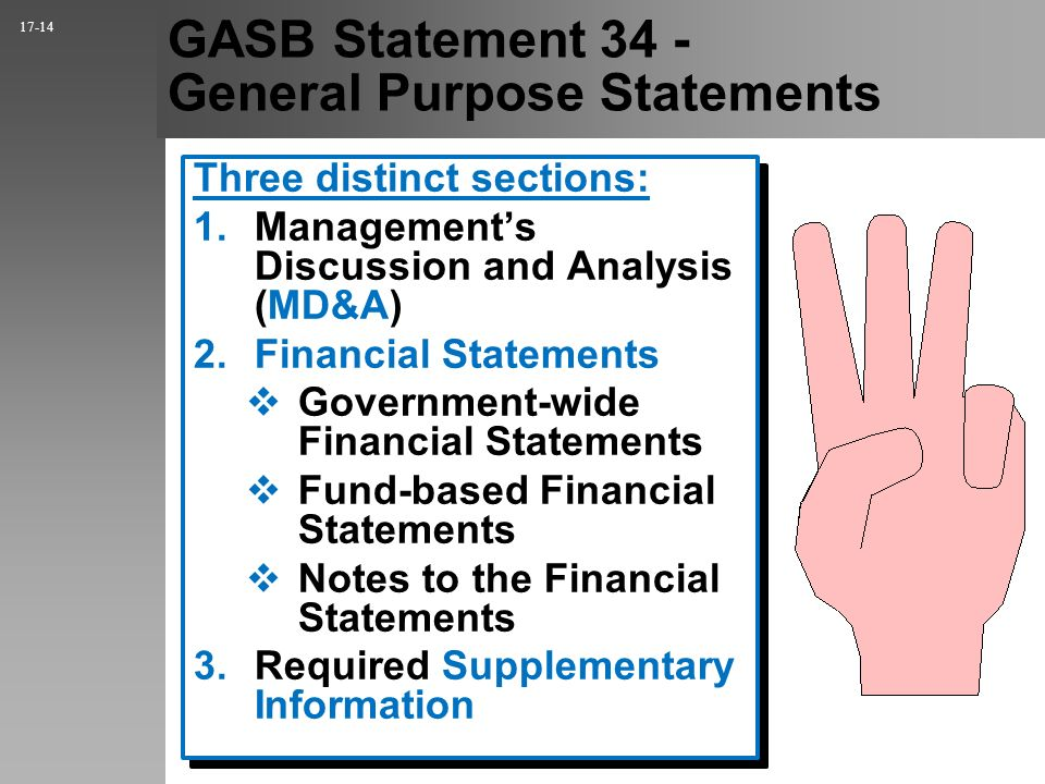 GASB Statement 34 - General Purpose Statements Three distinct sections: 1.Managements Discussion and Analysis (MD&A) 2.Financial Statements Government-wide Financial Statements Fund-based Financial Statements Notes to the Financial Statements 3.Required Supplementary Information Three distinct sections: 1.Managements Discussion and Analysis (MD&A) 2.Financial Statements Government-wide Financial Statements Fund-based Financial Statements Notes to the Financial Statements 3.Required Supplementary Information 17-14