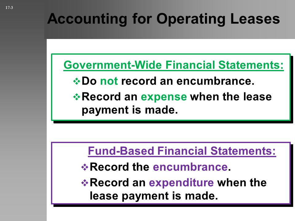 Accounting for Operating Leases Government-Wide Financial Statements: Do not record an encumbrance.