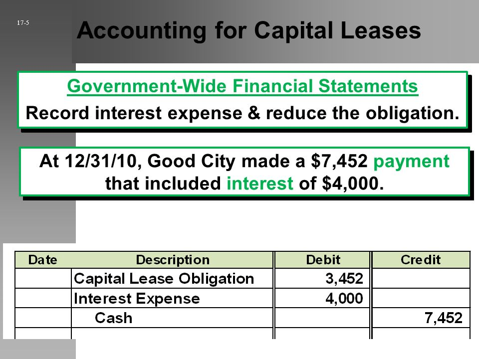 Accounting for Capital Leases Government-Wide Financial Statements Record interest expense & reduce the obligation.