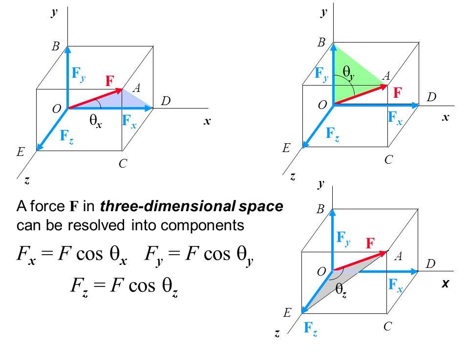 x y z A B C D E O FxFx FyFy FzFz F x y z A B C D E O FxFx FyFy FzFz F x x y z A B C D E O FxFx FyFy FzFz F y z A force F in three-dimensional space ca