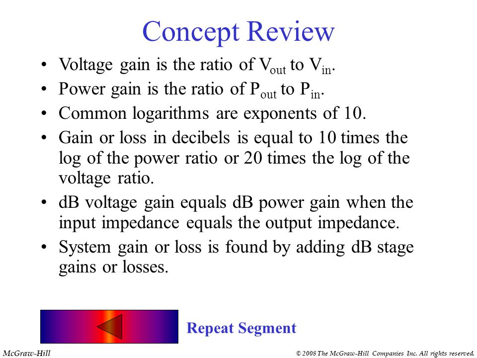 McGraw-Hill © 2008 The McGraw-Hill Companies Inc. All rights reserved. Gain quiz Amplifier output is equal to the input ________ by the gain. multipli