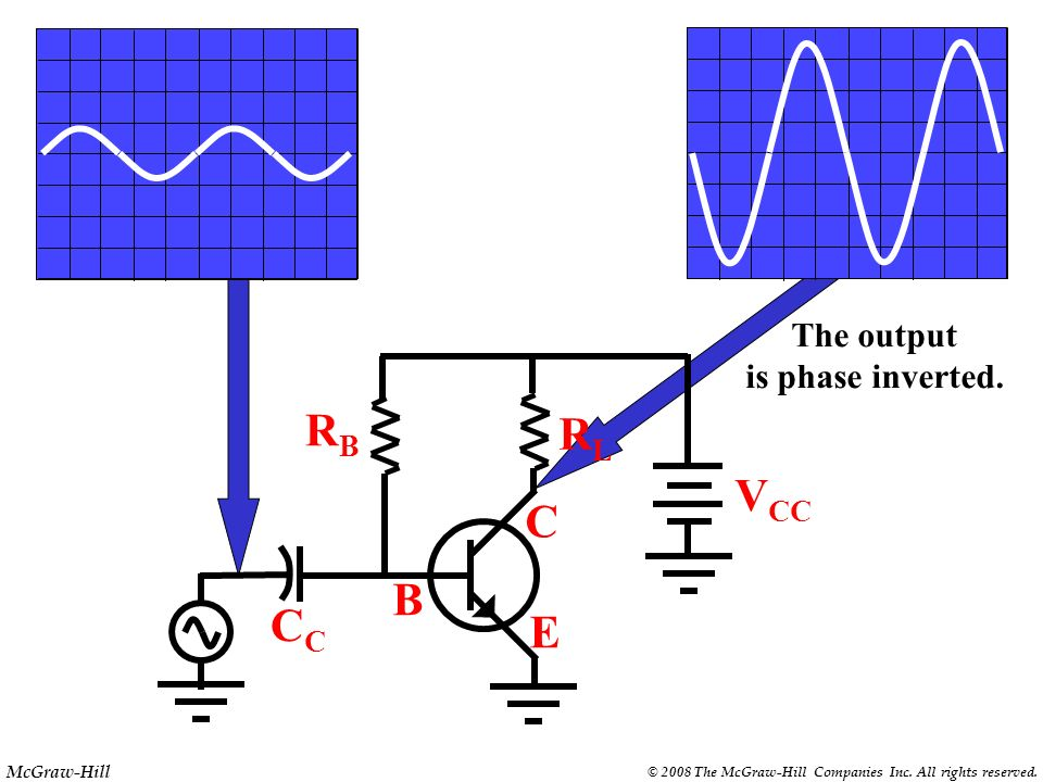 McGraw-Hill © 2008 The McGraw-Hill Companies Inc. All rights reserved. A small-signal amplifier can also be called a voltage amplifier. Common-emitter
