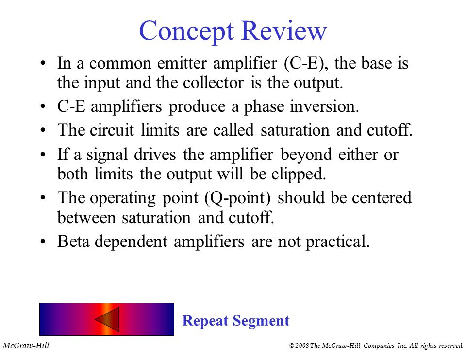 McGraw-Hill © 2008 The McGraw-Hill Companies Inc. All rights reserved. Basic C-E amplifier quiz The input and output signals in C-E are phase ________