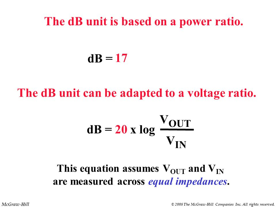 McGraw-Hill © 2008 The McGraw-Hill Companies Inc. All rights reserved. Gain can be expressed in decibels (dB). The dB is a logarithmic unit. Common lo