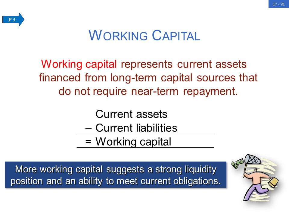 17 - 21 W ORKING C APITAL Working capital represents current assets financed from long-term capital sources that do not require near-term repayment. C