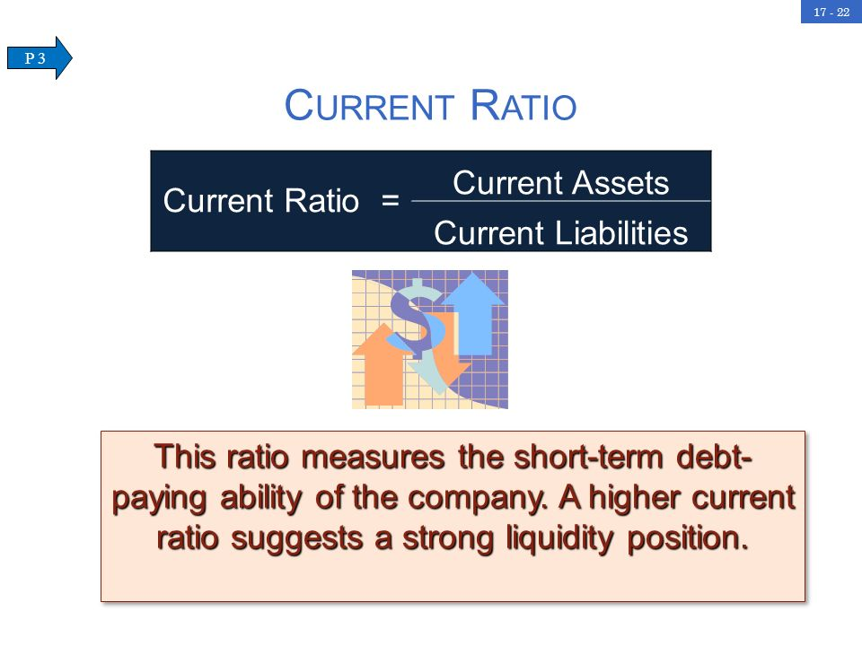 17 - 22 This ratio measures the short-term debt- paying ability of the company. A higher current ratio suggests a strong liquidity position. C URRENT