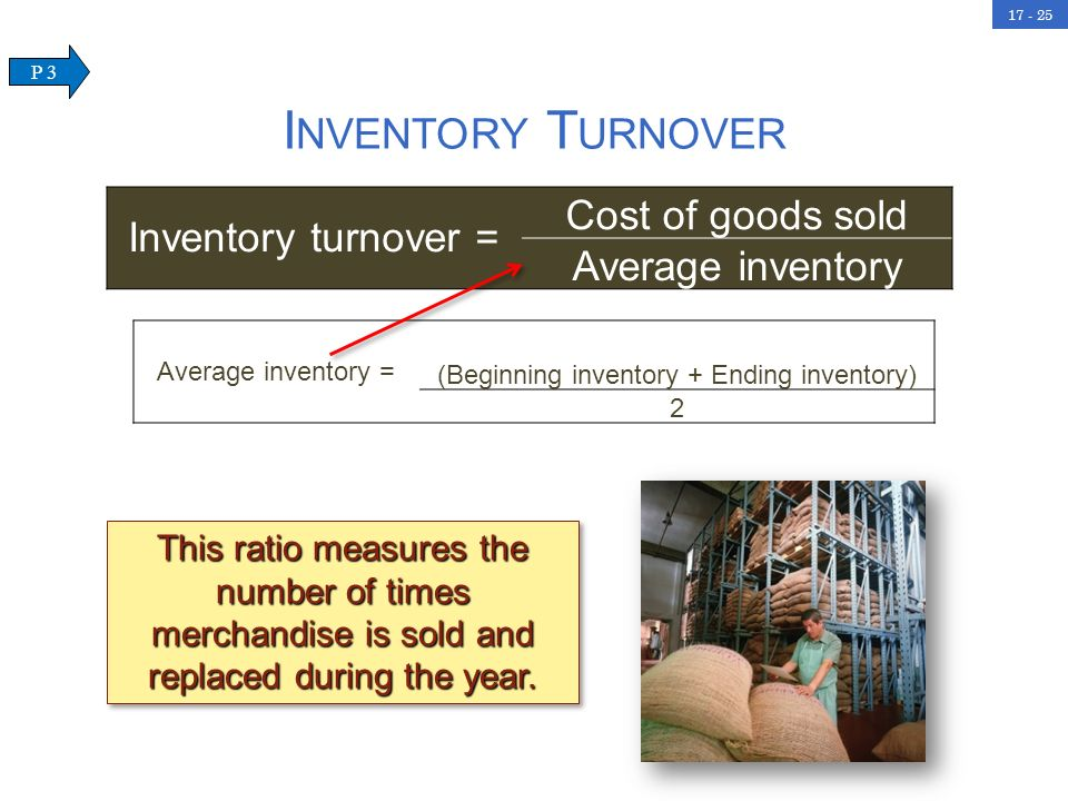 17 - 25 This ratio measures the number of times merchandise is sold and replaced during the year. I NVENTORY T URNOVER Inventory turnover = Cost of go