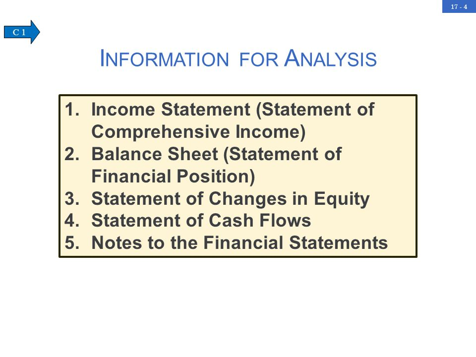 17 - 4 I NFORMATION FOR A NALYSIS C 1 1.Income Statement (Statement of Comprehensive Income) 2.Balance Sheet (Statement of Financial Position) 3.State