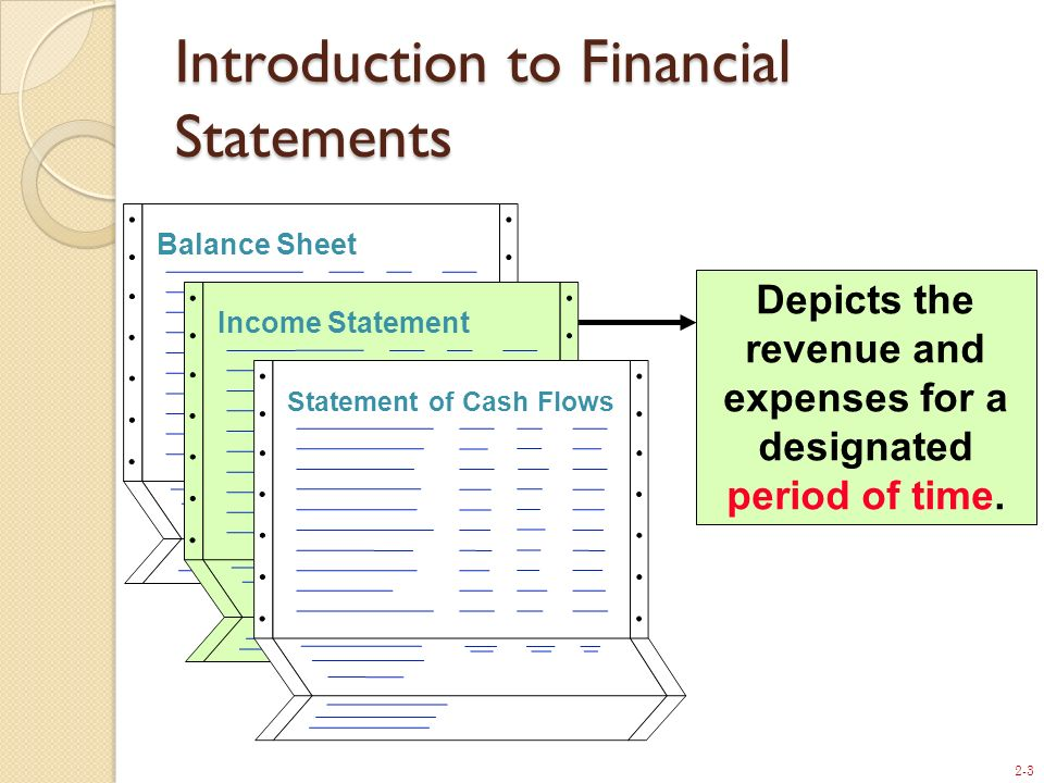 2-3 Depicts the revenue and expenses for a designated period of time. Income Statement Balance Sheet Statement of Cash Flows Introduction to Financial