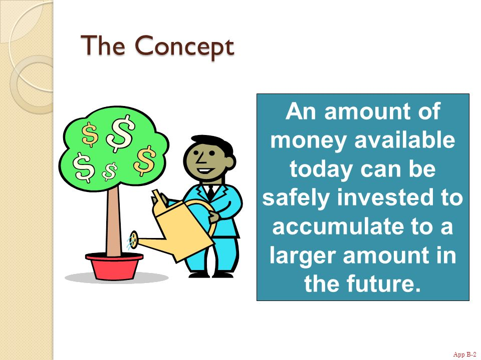 App B-3 Relationships between Present Values and Future Amounts In this example, your initial investment of $500 is the present value.