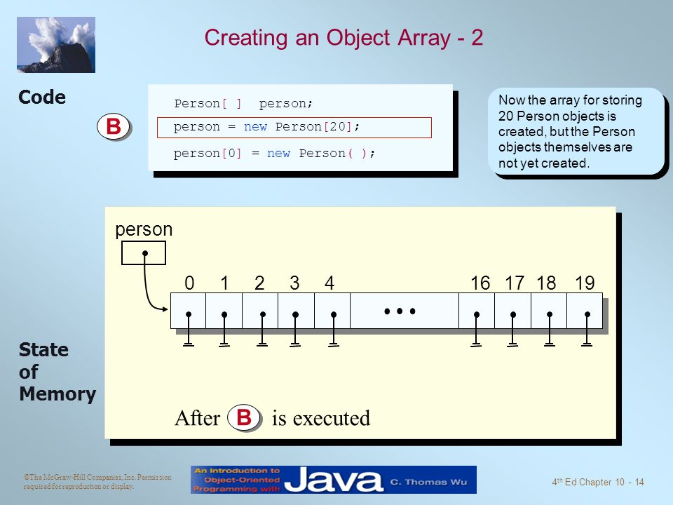 ©The McGraw-Hill Companies, Inc. Permission required for reproduction or display. 4 th Ed Chapter 10 - 14 person Creating an Object Array - 2 Code Sta
