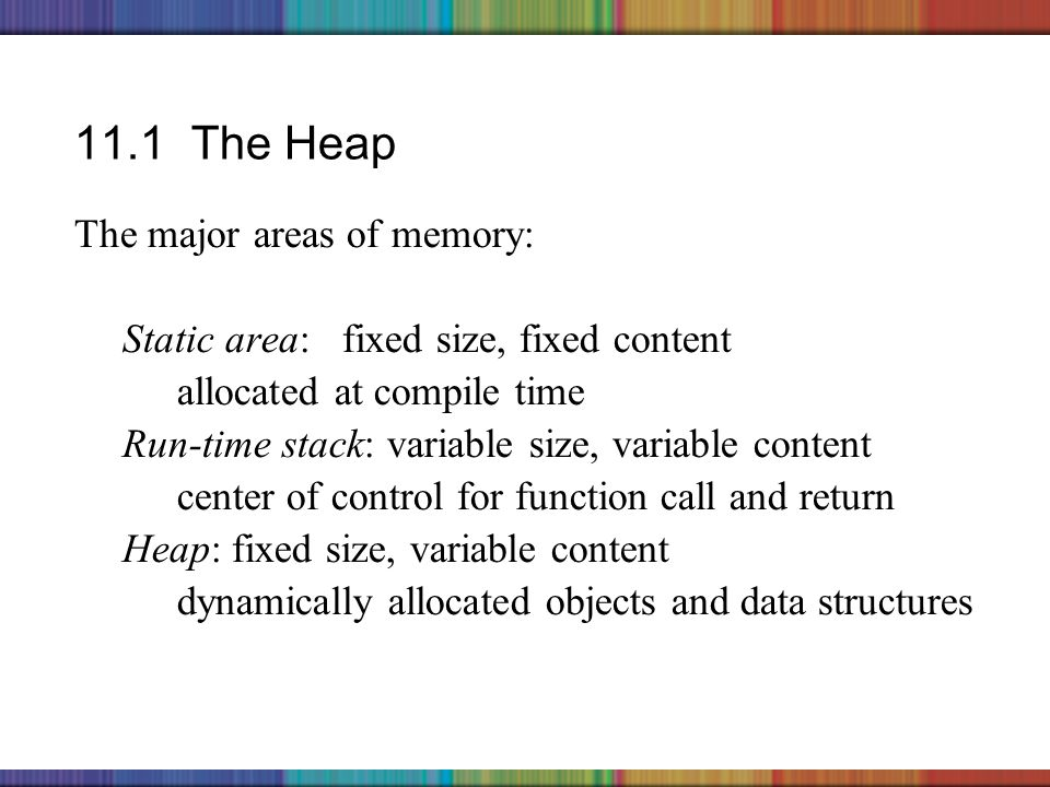 Copyright © 2006 The McGraw-Hill Companies, Inc. 11.1 The Heap The major areas of memory: Static area: fixed size, fixed content allocated at compile