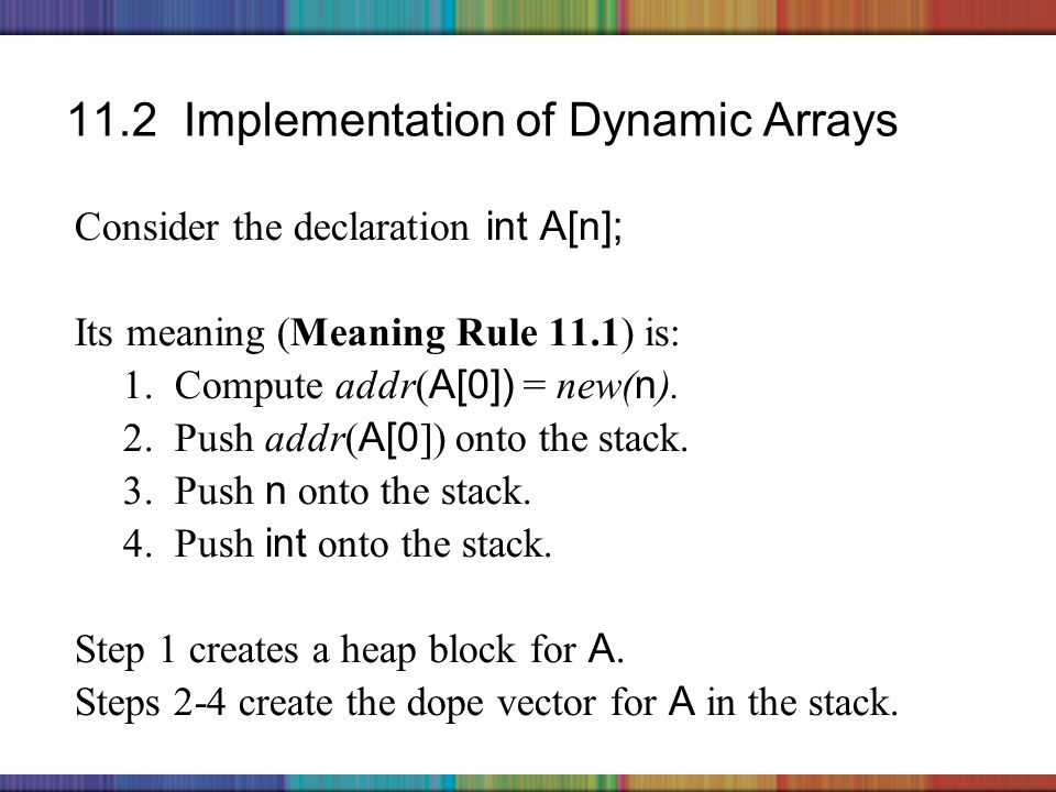 Copyright © 2006 The McGraw-Hill Companies, Inc. 11.2 Implementation of Dynamic Arrays Consider the declaration int A[n]; Its meaning (Meaning Rule 11