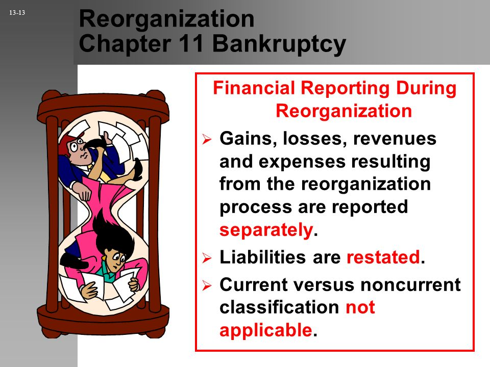 Reorganization Chapter 11 Bankruptcy Financial Reporting During Reorganization Gains, losses, revenues and expenses resulting from the reorganization