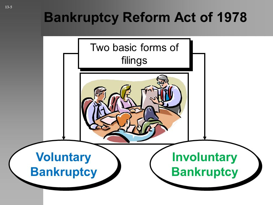 Bankruptcy Reform Act of 1978 Two basic forms of filings Voluntary Bankruptcy Involuntary Bankruptcy 13-5