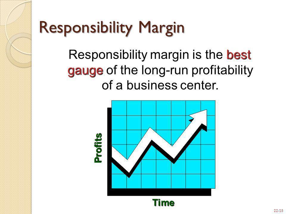 22-15 Time Profits Responsibility Margin best gauge Responsibility margin is the best gauge of the long-run profitability of a business center.