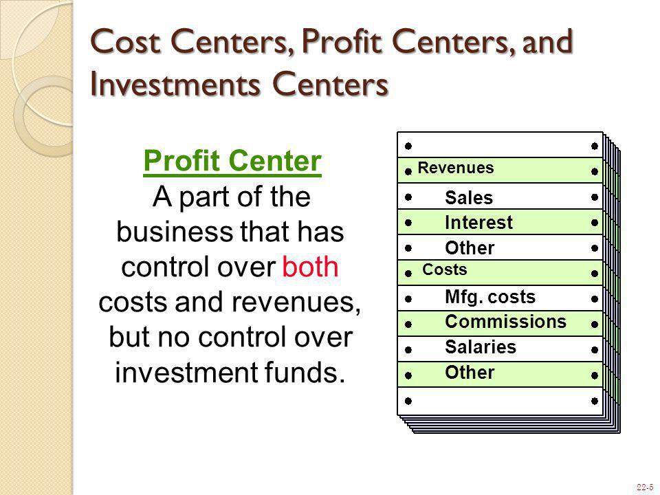 22-5 Cost Centers, Profit Centers, and Investments Centers Profit Center A part of the business that has control over both costs and revenues, but no