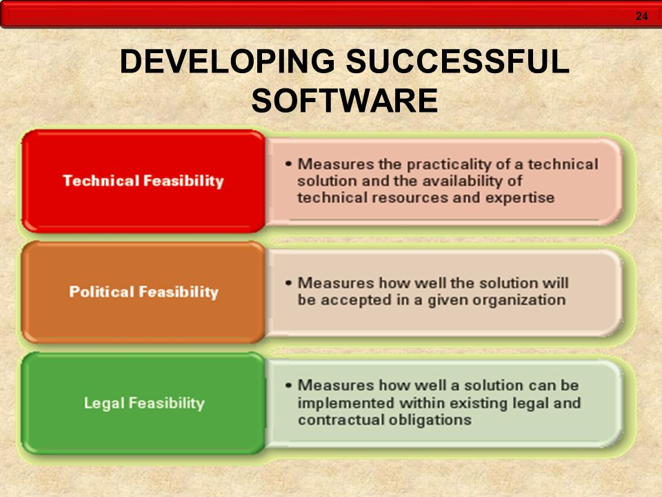24 DEVELOPING SUCCESSFUL SOFTWARE
