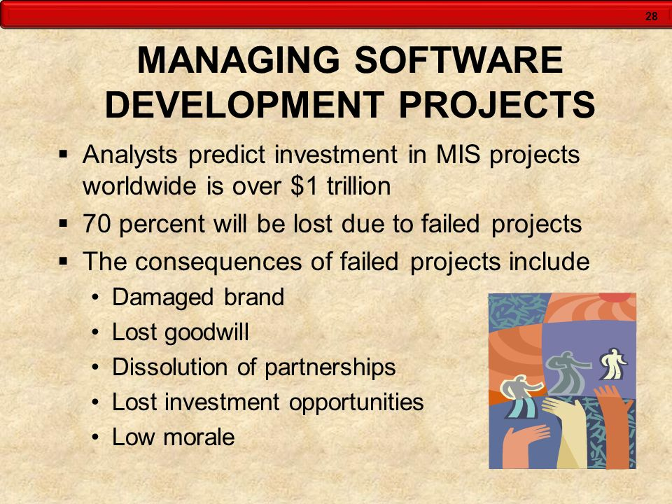 28 MANAGING SOFTWARE DEVELOPMENT PROJECTS Analysts predict investment in MIS projects worldwide is over $1 trillion 70 percent will be lost due to fai