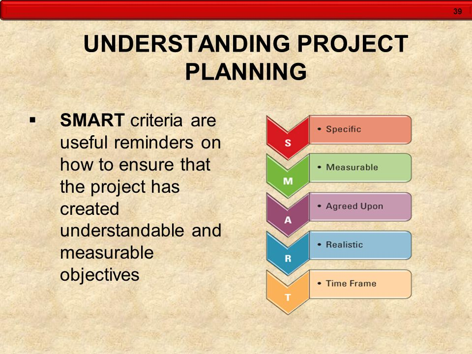 39 UNDERSTANDING PROJECT PLANNING SMART criteria are useful reminders on how to ensure that the project has created understandable and measurable obje