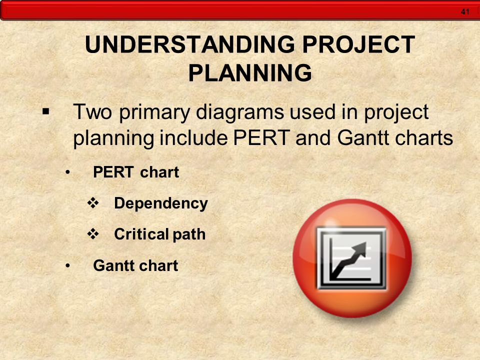 41 UNDERSTANDING PROJECT PLANNING Two primary diagrams used in project planning include PERT and Gantt charts PERT chart Dependency Critical path Gant