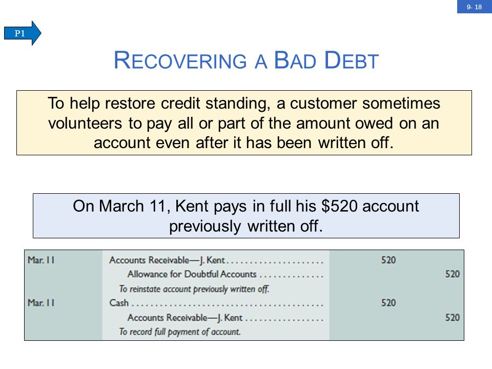 9- 18 R ECOVERING A B AD D EBT On March 11, Kent pays in full his $520 account previously written off.