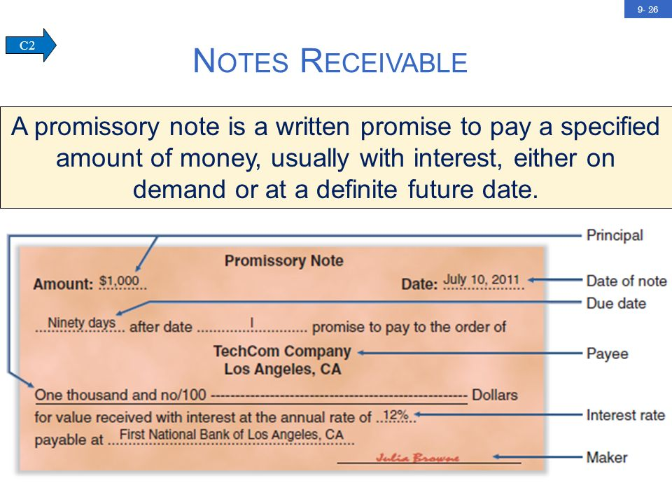 9- 26 N OTES R ECEIVABLE C2 A promissory note is a written promise to pay a specified amount of money, usually with interest, either on demand or at a definite future date.