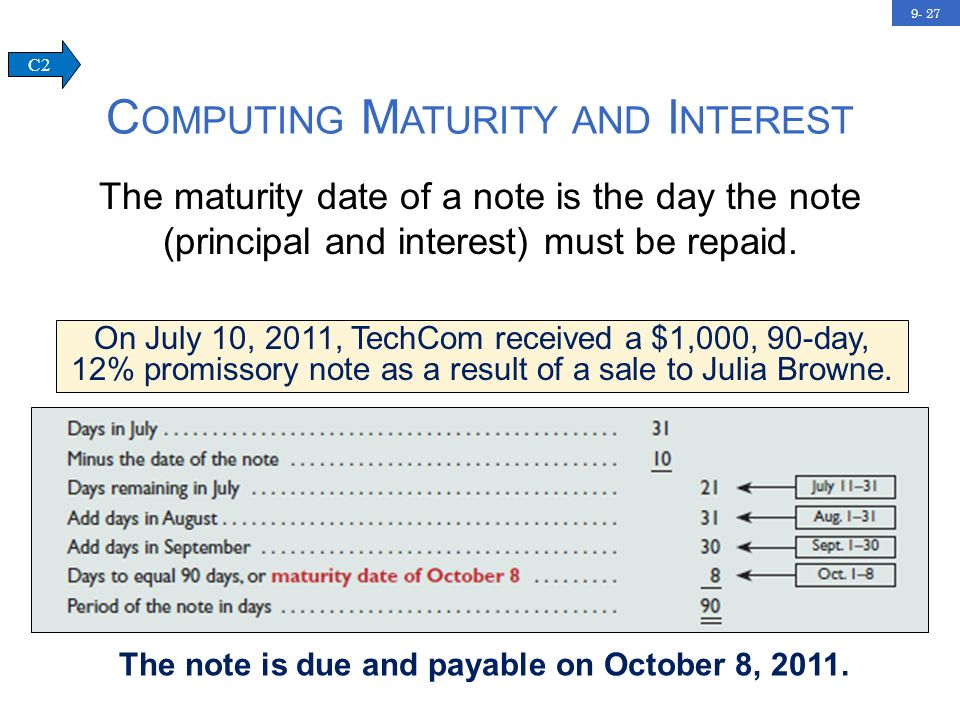 9- 27 C OMPUTING M ATURITY AND I NTEREST The note is due and payable on October 8, 2011.