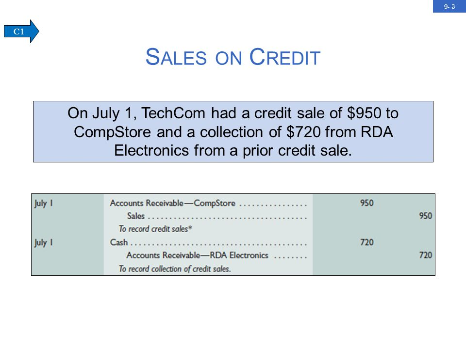 9- 3 S ALES ON C REDIT C1 On July 1, TechCom had a credit sale of $950 to CompStore and a collection of $720 from RDA Electronics from a prior credit sale.