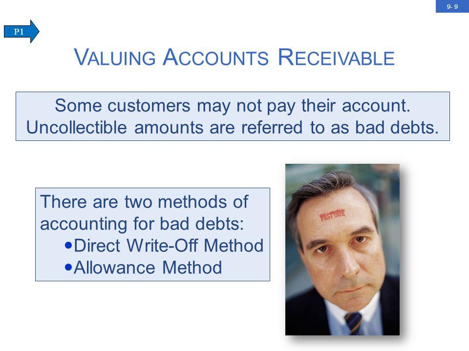 9- 20 P ERCENT OF R ECEIVABLES M ETHOD 1.Compute the estimate of the Allowance for Doubtful Accounts.