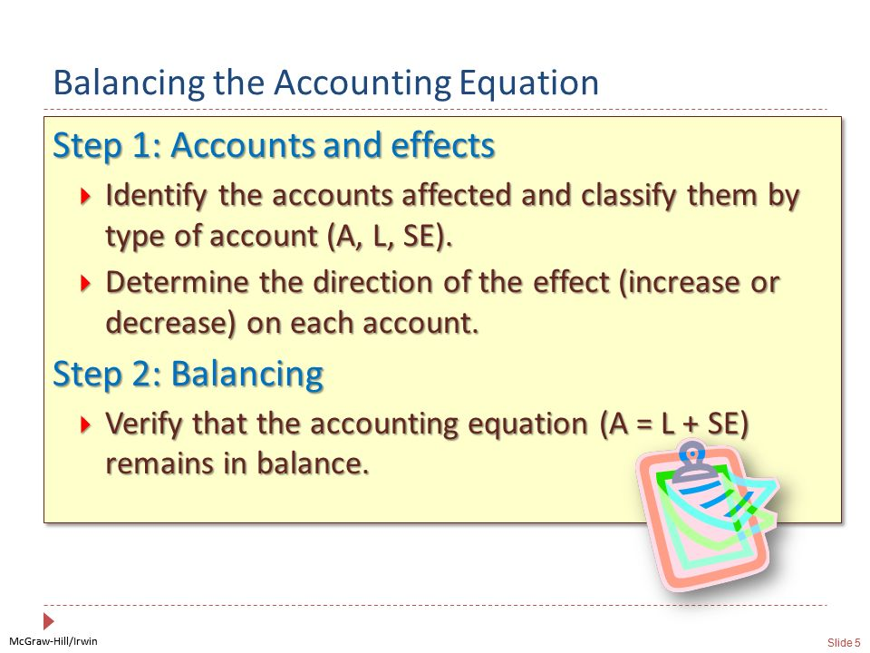 McGraw-Hill/Irwin Slide 5 McGraw-Hill/Irwin Slide 5 Balancing the Accounting Equation Step 1: Accounts and effects Identify the accounts affected and