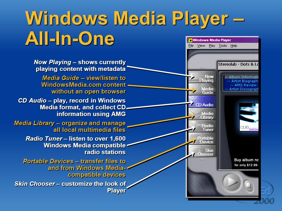 Windows Media Player – All-In-One Now Playing – shows currently playing content with metadata Media Guide – view/listen to WindowsMedia.com content wi