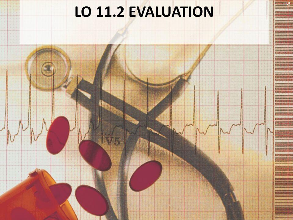 11-5 LO 11.2 EVALUATION
