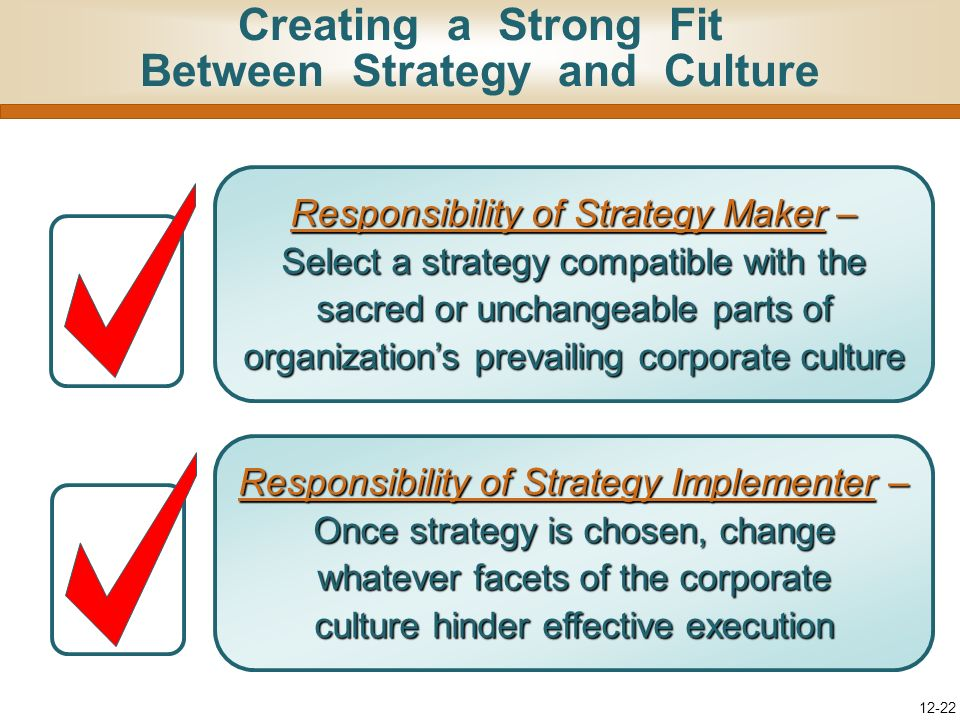 12-21 Conflicts between culturally-approved behaviors and behaviors needed for good strategy execution send mixed signals Should employees by loyal to