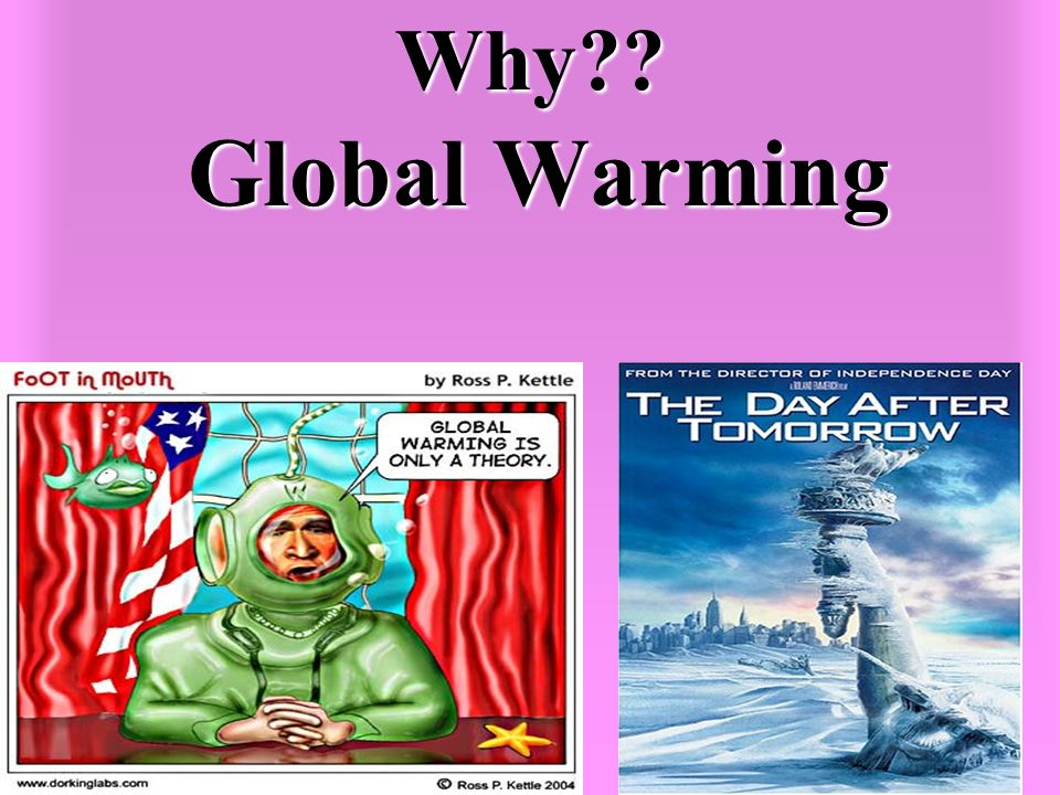 Why Global Warming