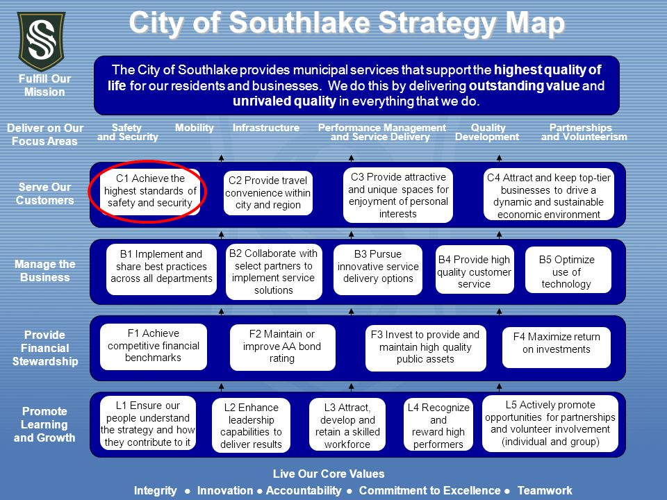 City of Southlake Strategy Map Live Our Core Values The City of Southlake provides municipal services that support the highest quality of life for our residents and businesses.
