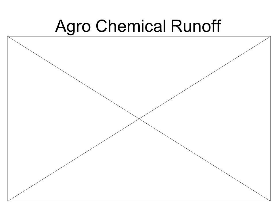 Agro Chemical Runoff