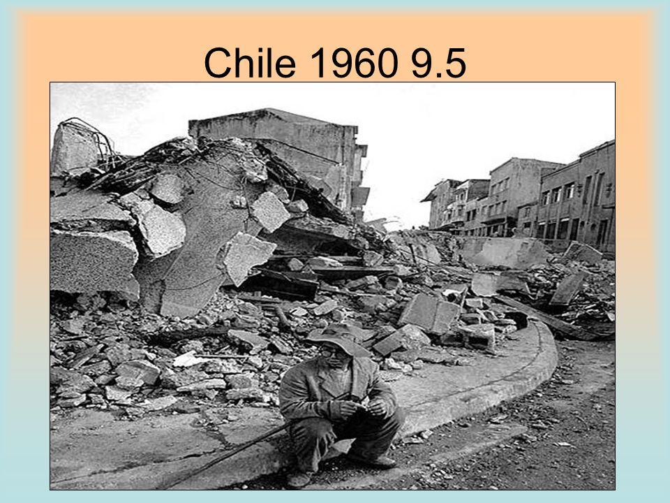 Chile 1960 9.5