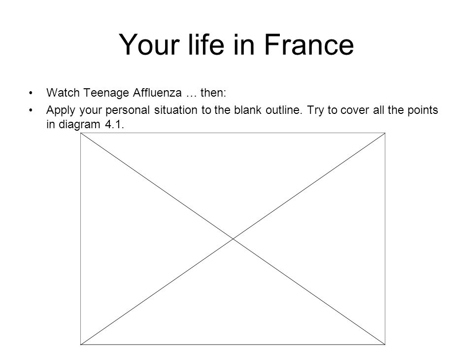 Your life in France Watch Teenage Affluenza … then: Apply your personal situation to the blank outline. Try to cover all the points in diagram 4.1.